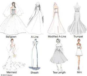 vestuviniu sukneliu siluetai