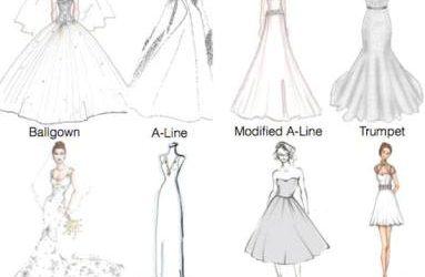 Vestuvinių suknelių siluetai